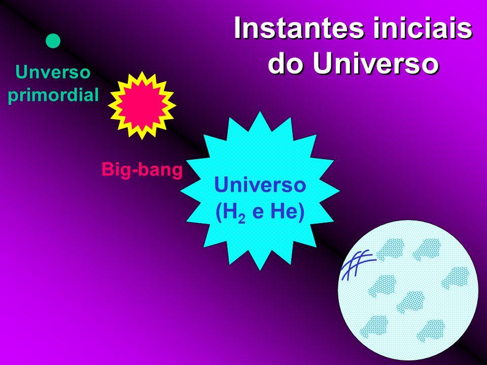 Instantes iniciais do Universo Unverso primordial Big-bang Universo (H 2 e He)