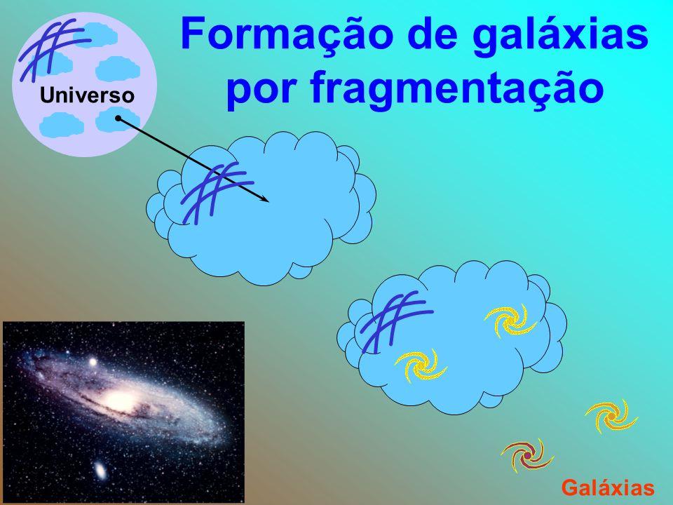 Formação de galáxias por fragmentação Universo Galáxias