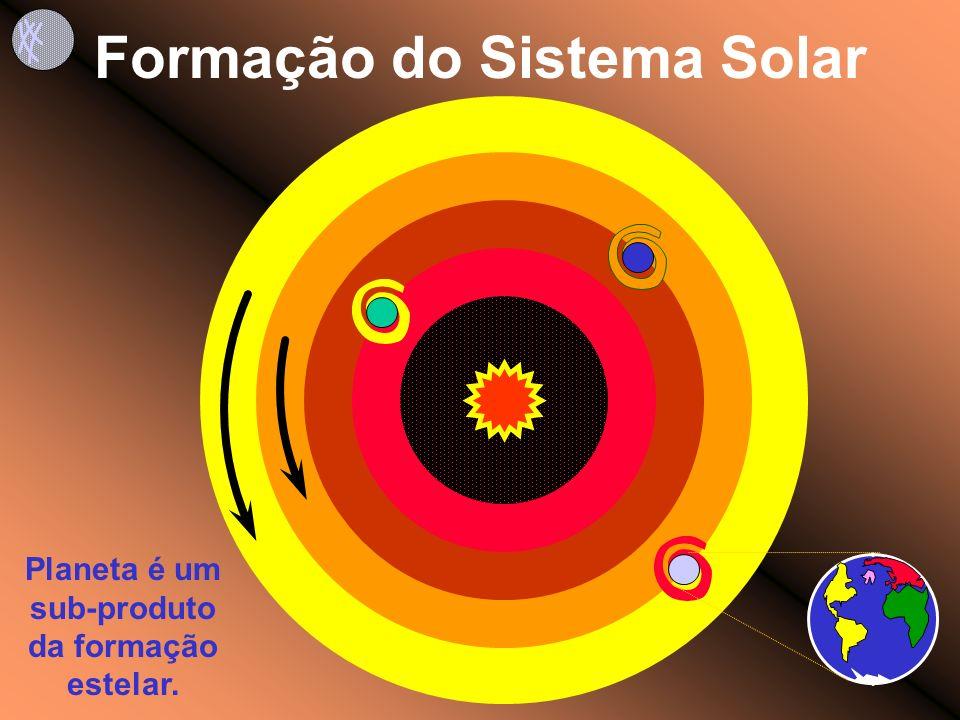 Formação do Sistema Solar Planeta é um sub-produto da formação estelar.