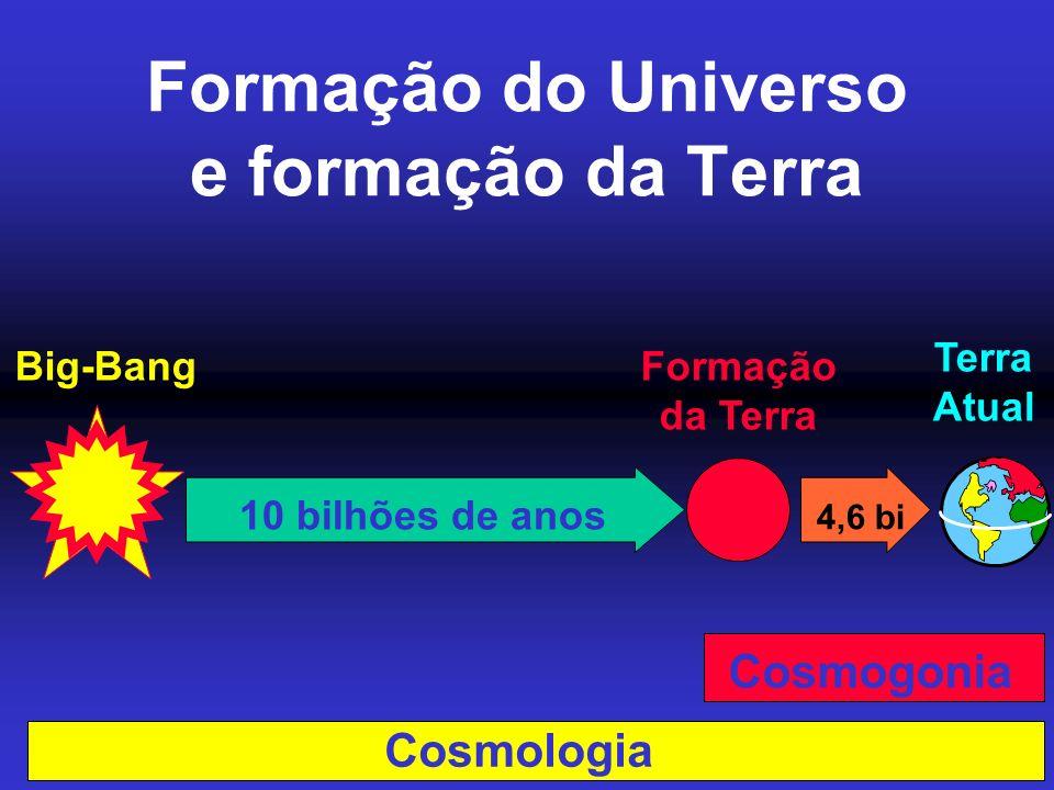 Formação do Universo e formação da Terra Big-BangFormação da Terra 10 bilhões de anos Terra Atual 4,6 bi Cosmogonia Cosmologia
