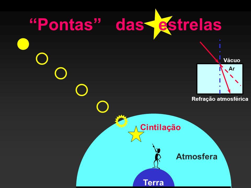 Terra Pontas das estrelas Atmosfera Cintilação Vácuo Ar Refração atmosférica