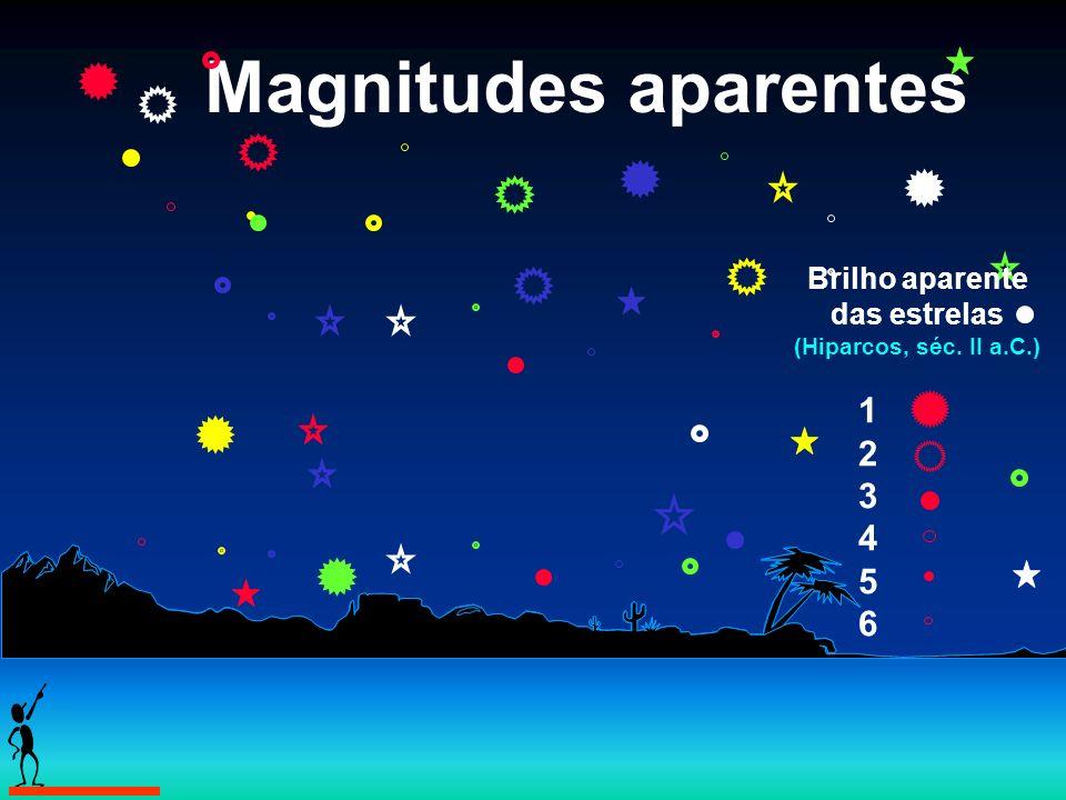 Magnitudes aparentes 123456123456 Brilho aparente das estrelas (Hiparcos, séc. II a.C.)
