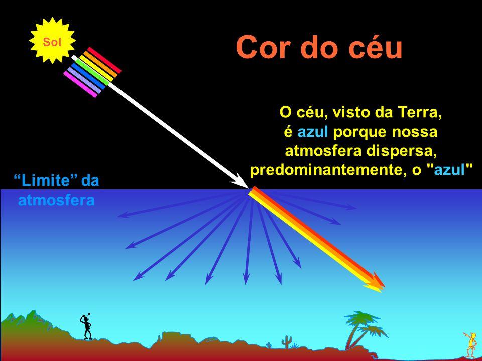 Cor do céu O céu, visto da Terra, é azul porque nossa atmosfera dispersa, predominantemente, o azul Limite da atmosfera Sol