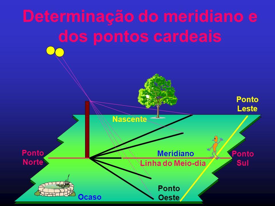 Determinação do meridiano e dos pontos cardeais Nascente Ocaso Linha do Meio-dia Meridiano Ponto Leste Ponto Oeste Ponto Sul Ponto Norte