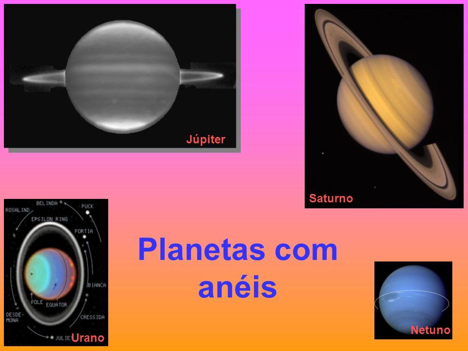 Planetas com anéis Netuno Urano Júpiter Saturno