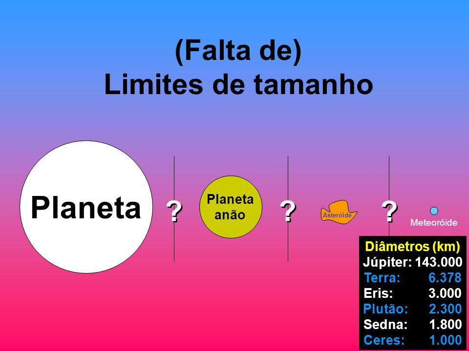 (Falta de) Limites de tamanho Planeta Meteoróide .