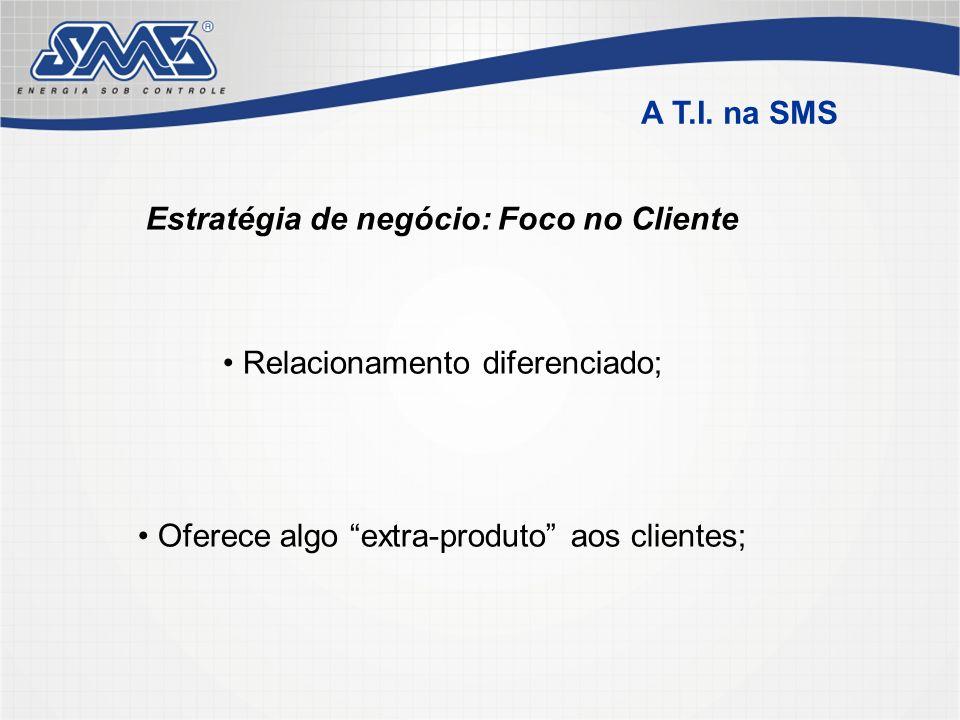 A T.I. na SMS Estratégia de negócio: Foco no Cliente Relacionamento diferenciado; Oferece algo extra-produto aos clientes;