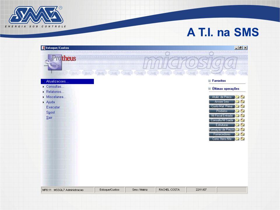 SUPRIMENTOSSUPRIMENTOS COMERCIALCOMERCIAL Fornecedores (input) Clientes (output) A T.I.