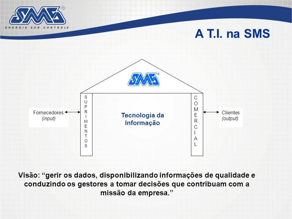 SUPRIMENTOSSUPRIMENTOS COMERCIALCOMERCIAL Fornecedores (input) Clientes (output) A T.I. na SMS Visão: gerir os dados, disponibilizando informações de
