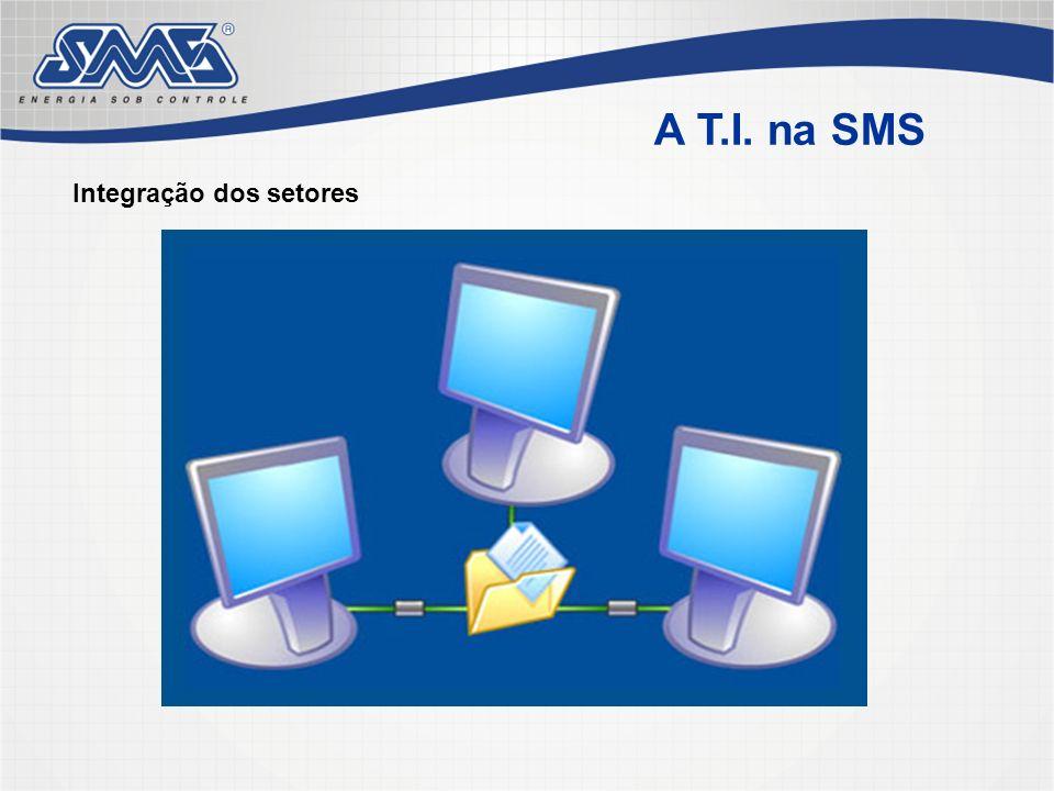 Tecnologia de chat; BI (Inside Business) A T.I. na SMS
