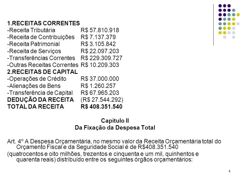 4 1.RECEITAS CORRENTES -Receita Tributária R$ 57.810.918 -Receita de Contribuições R$ 7.137.379 -Receita Patrimonial R$ 3.105.842 -Receita de Serviços