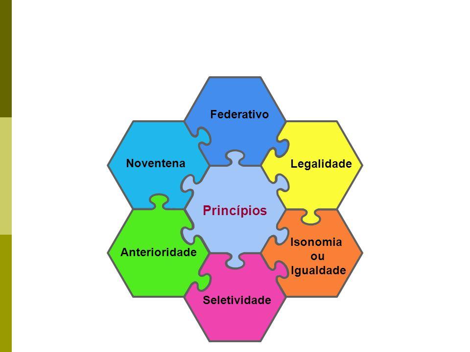 Federativo Isonomia ou Igualdade Anterioridade Legalidade Seletividade Noventena Princípios