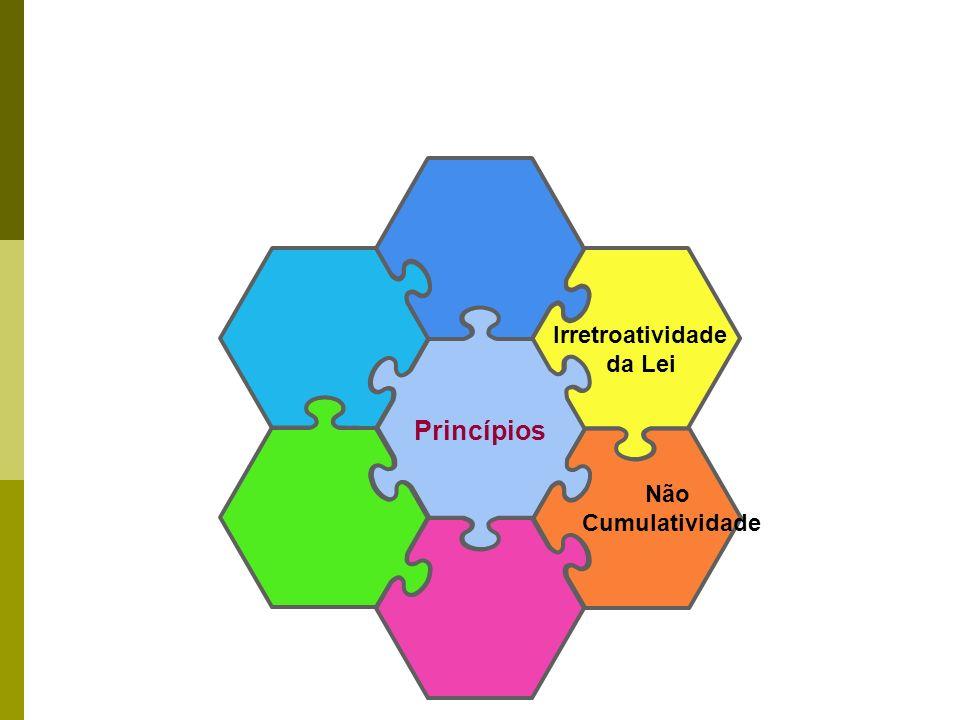 Irretroatividade da Lei Princípios Não Cumulatividade