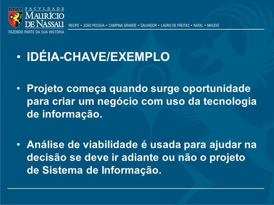 IDÉIA-CHAVE/EXEMPLO Projeto começa quando surge oportunidade para criar um negócio com uso da tecnologia de informação. Análise de viabilidade é usada