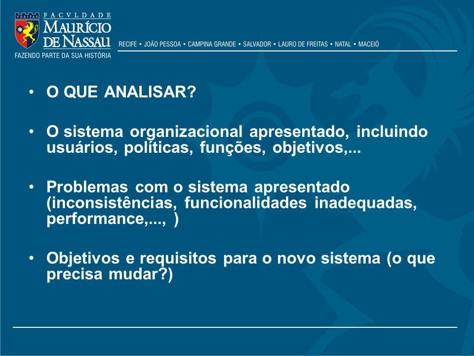 O QUE ANALISAR? O sistema organizacional apresentado, incluindo usuários, políticas, funções, objetivos,... Problemas com o sistema apresentado (incon