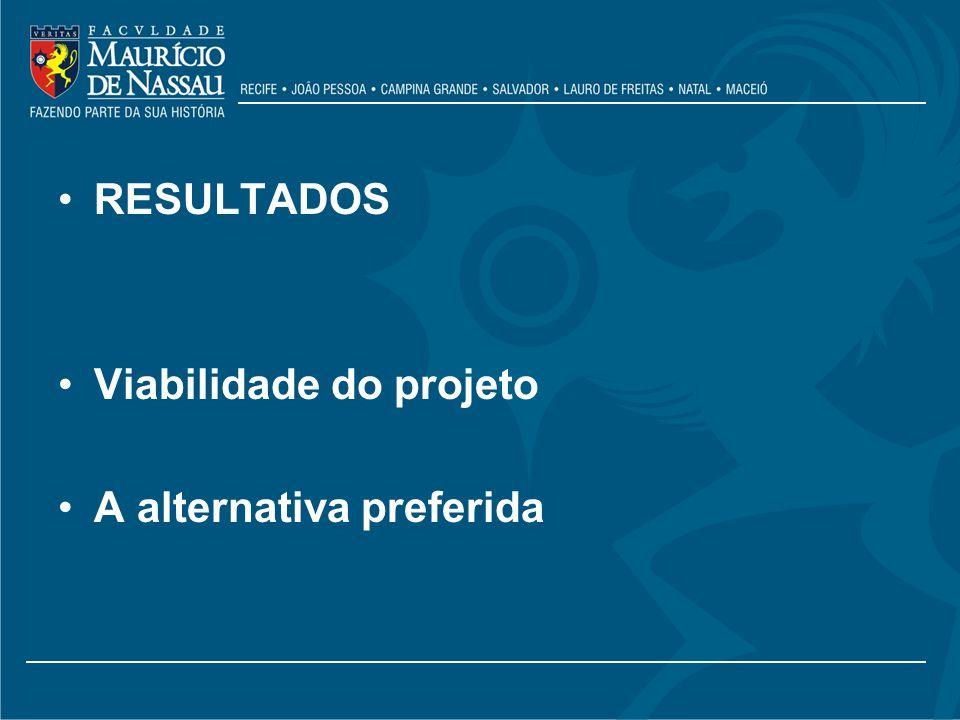 RESULTADOS Viabilidade do projeto A alternativa preferida