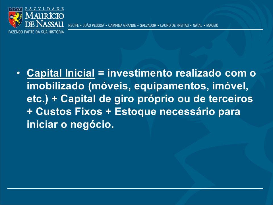 Capital Inicial = investimento realizado com o imobilizado (móveis, equipamentos, imóvel, etc.) + Capital de giro próprio ou de terceiros + Custos Fix