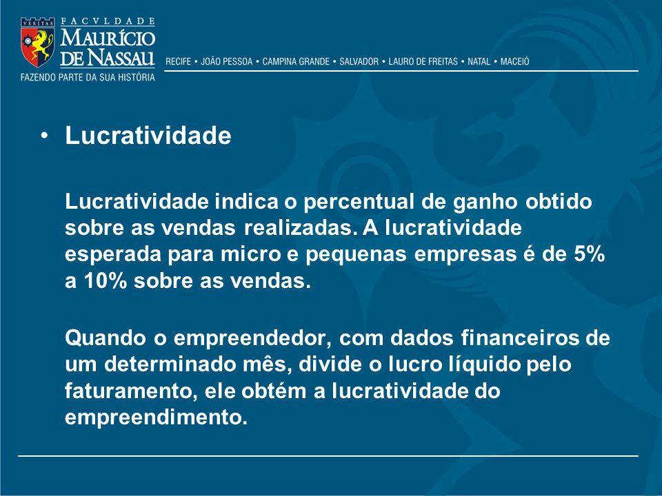 Lucratividade Lucratividade indica o percentual de ganho obtido sobre as vendas realizadas. A lucratividade esperada para micro e pequenas empresas é