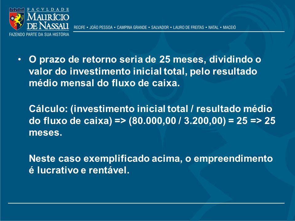 O prazo de retorno seria de 25 meses, dividindo o valor do investimento inicial total, pelo resultado médio mensal do fluxo de caixa. Cálculo: (invest