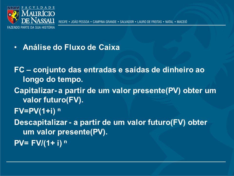 Análise do Fluxo de Caixa FC – conjunto das entradas e saídas de dinheiro ao longo do tempo. Capitalizar- a partir de um valor presente(PV) obter um v