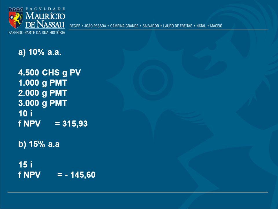 a) 10% a.a. 4.500 CHS g PV 1.000 g PMT 2.000 g PMT 3.000 g PMT 10 i f NPV = 315,93 b) 15% a.a 15 i f NPV = - 145,60