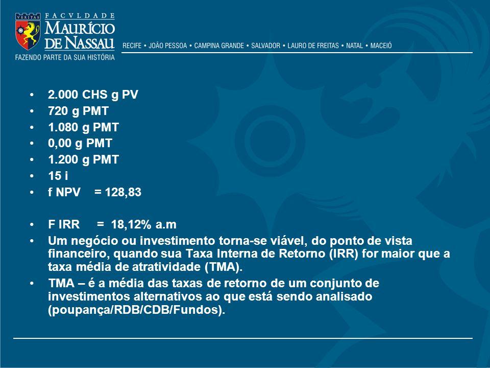 2.000 CHS g PV 720 g PMT 1.080 g PMT 0,00 g PMT 1.200 g PMT 15 i f NPV = 128,83 F IRR = 18,12% a.m Um negócio ou investimento torna-se viável, do pont