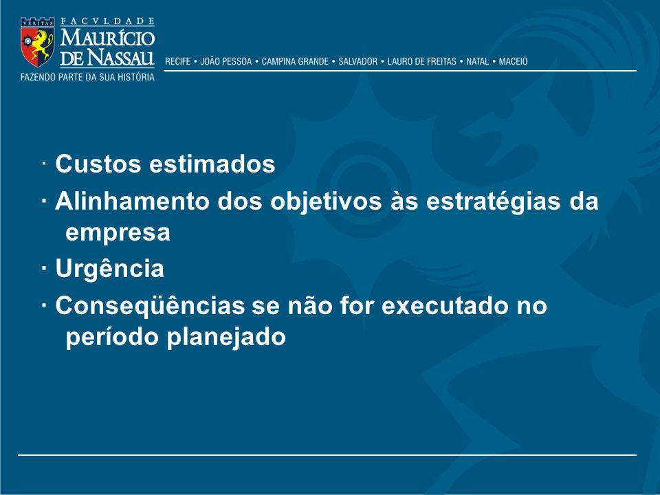 · Custos estimados · Alinhamento dos objetivos às estratégias da empresa · Urgência · Conseqüências se não for executado no período planejado