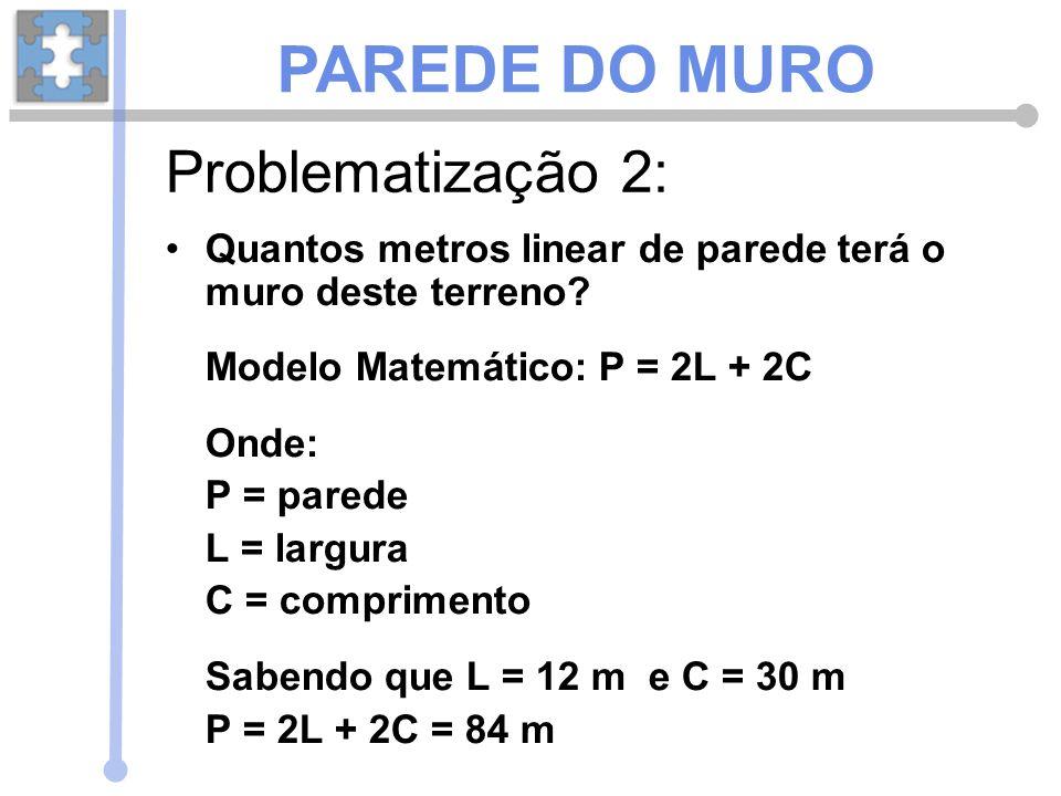 Quantos metros linear de parede terá o muro deste terreno? Modelo Matemático: P = 2L + 2C Onde: P = parede L = largura C = comprimento Sabendo que L =