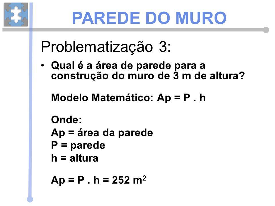 Qual é a área de parede para a construção do muro de 3 m de altura? Modelo Matemático: Ap = P. h Onde: Ap = área da parede P = parede h = altura Ap =