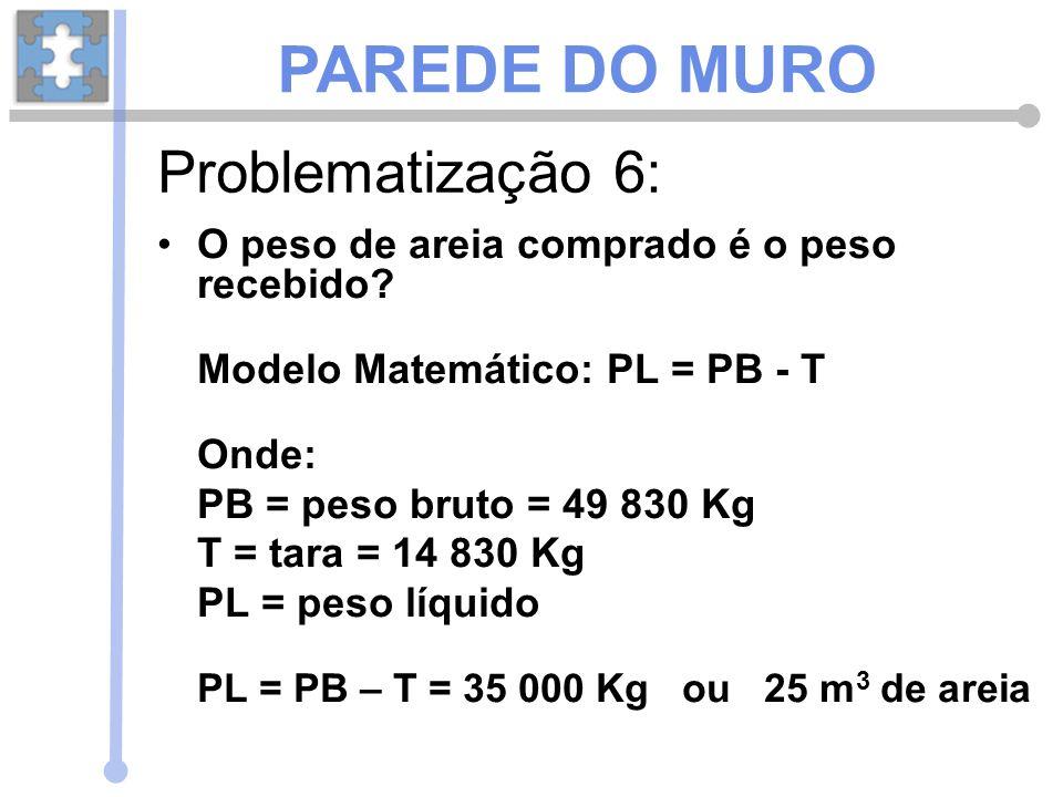 O peso de areia comprado é o peso recebido? Modelo Matemático: PL = PB - T Onde: PB = peso bruto = 49 830 Kg T = tara = 14 830 Kg PL = peso líquido PL