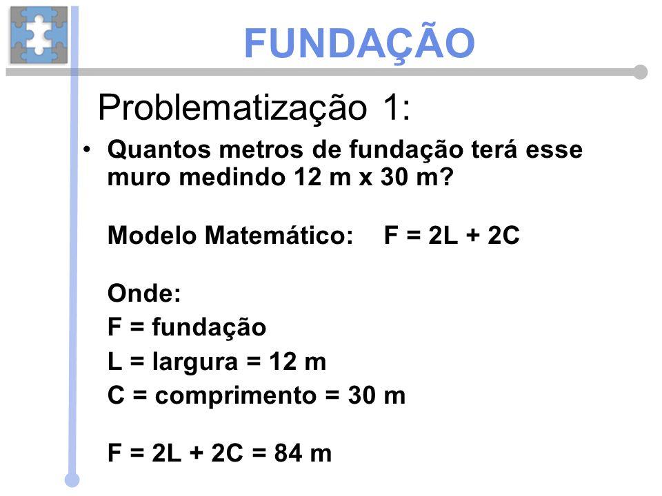 Quantos metros de fundação terá esse muro medindo 12 m x 30 m? Modelo Matemático: F = 2L + 2C Onde: F = fundação L = largura = 12 m C = comprimento =