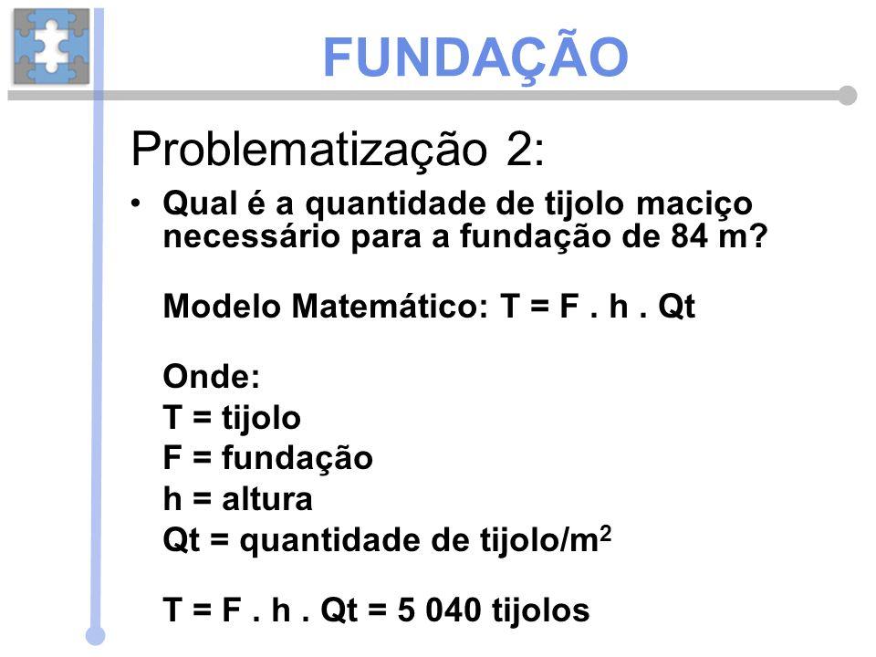 Qual é a quantidade de tijolo maciço necessário para a fundação de 84 m? Modelo Matemático: T = F. h. Qt Onde: T = tijolo F = fundação h = altura Qt =