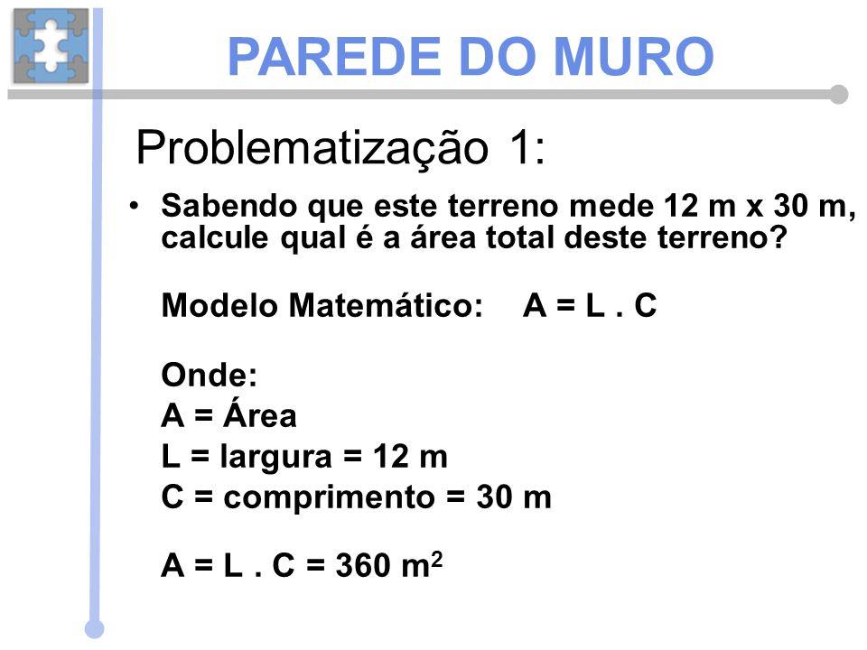 Sabendo que este terreno mede 12 m x 30 m, calcule qual é a área total deste terreno? Modelo Matemático: A = L. C Onde: A = Área L = largura = 12 m C