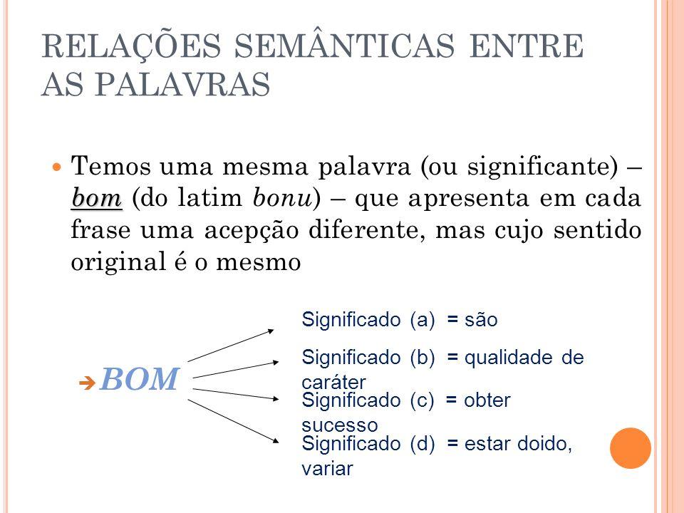 RELAÇÕES SEMÂNTICAS ENTRE AS PALAVRAS bom Temos uma mesma palavra (ou significante) – bom (do latim bonu ) – que apresenta em cada frase uma acepção d