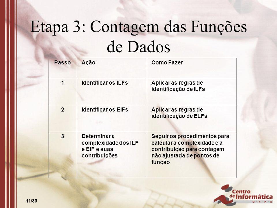 11/30 Etapa 3: Contagem das Funções de Dados PassoAçãoComo Fazer 1Identificar os ILFsAplicar as regras de identificação de ILFs 2Identificar os EIFsAp