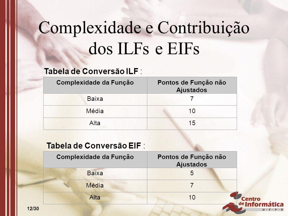 12/30 Complexidade e Contribuição dos ILFs e EIFs Tabela de Conversão ILF : Complexidade da FunçãoPontos de Função não Ajustados Baixa7 Média10 Alta15