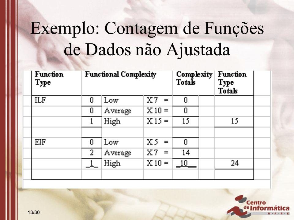13/30 Exemplo: Contagem de Funções de Dados não Ajustada