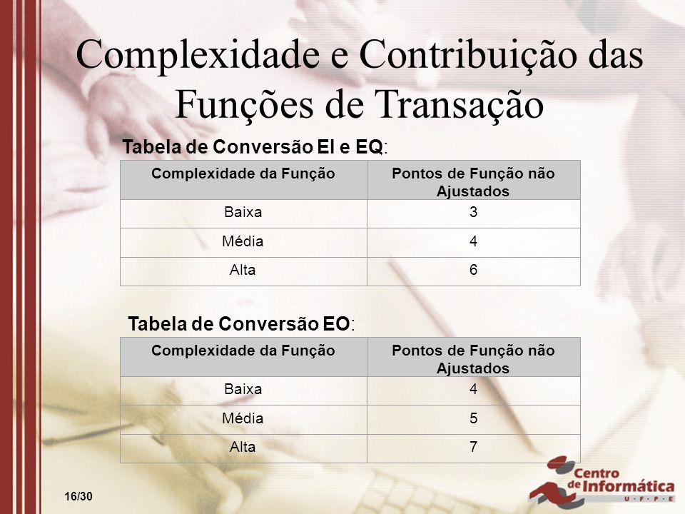 16/30 Complexidade e Contribuição das Funções de Transação Tabela de Conversão EI e EQ: Complexidade da FunçãoPontos de Função não Ajustados Baixa3 Mé