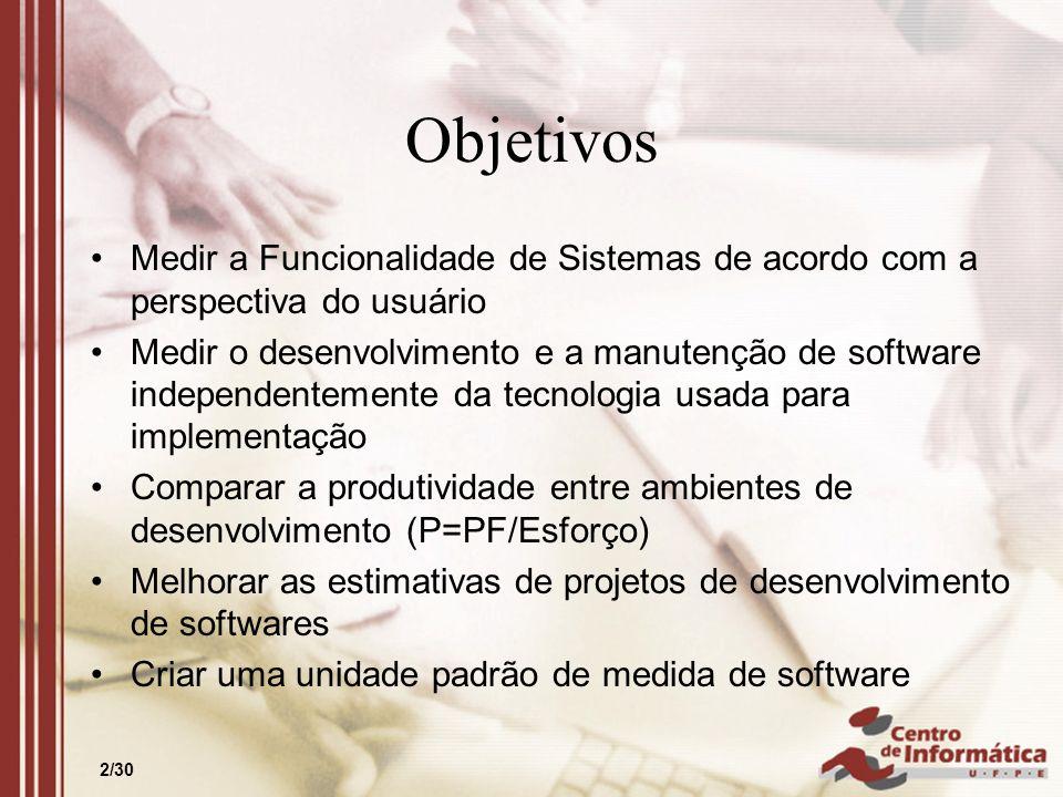 2/30 Objetivos Medir a Funcionalidade de Sistemas de acordo com a perspectiva do usuário Medir o desenvolvimento e a manutenção de software independen