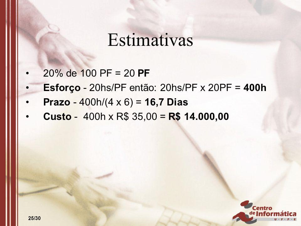 25/30 Estimativas 20% de 100 PF = 20 PF Esforço - 20hs/PF então: 20hs/PF x 20PF = 400h Prazo - 400h/(4 x 6) = 16,7 Dias Custo - 400h x R$ 35,00 = R$ 1