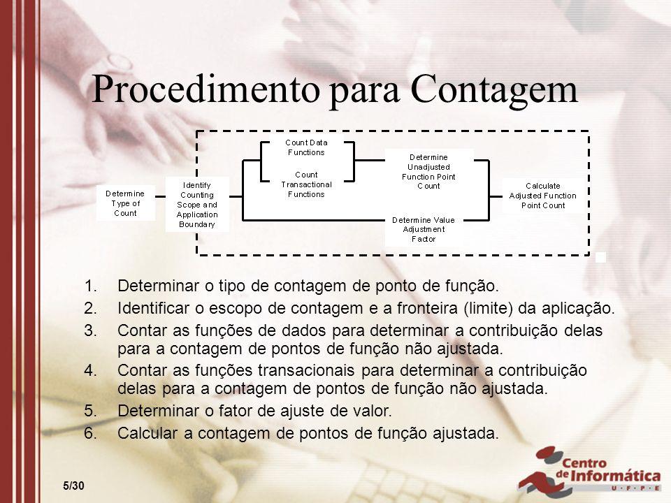 5/30 Procedimento para Contagem 1.Determinar o tipo de contagem de ponto de função. 2.Identificar o escopo de contagem e a fronteira (limite) da aplic