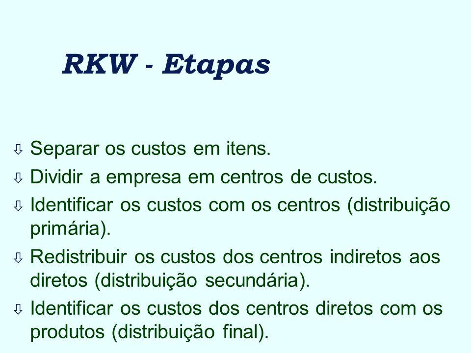 RKW - Etapas ò Separar os custos em itens. ò Dividir a empresa em centros de custos. ò Identificar os custos com os centros (distribuição primária). ò