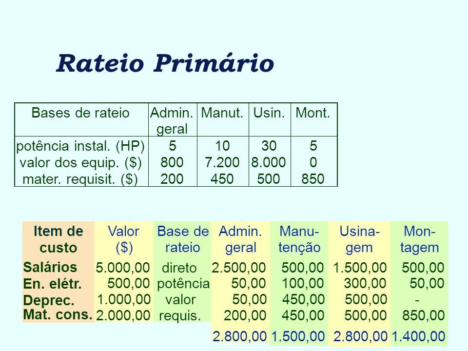 Rateio Primário Item de custo Salários En. elétr. Deprec. Mat. cons. Valor ($) 5.000,00 500,00 1.000,00 2.000,00 Base de rateio direto potência valor