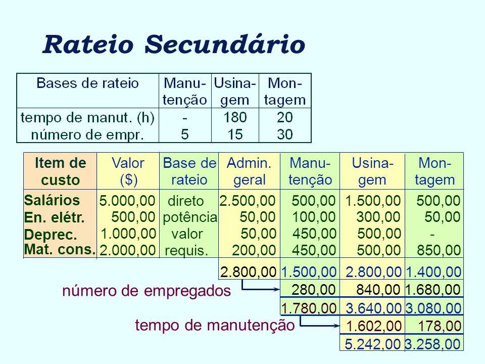 Rateio Secundário Base de rateio Admin. geral Manu- tenção Usina- gem Mon- tagem Item de custo Salários En. elétr. Deprec. Mat. cons. direto2.500,0050
