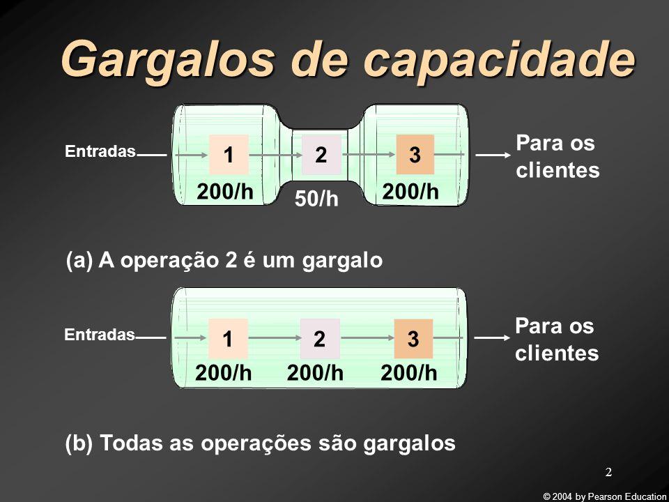 © 2004 by Pearson Education 2 Gargalos de capacidade Entradas Para os clientes (a) A operação 2 é um gargalo 50/h 123 200/h (b) Todas as operações são