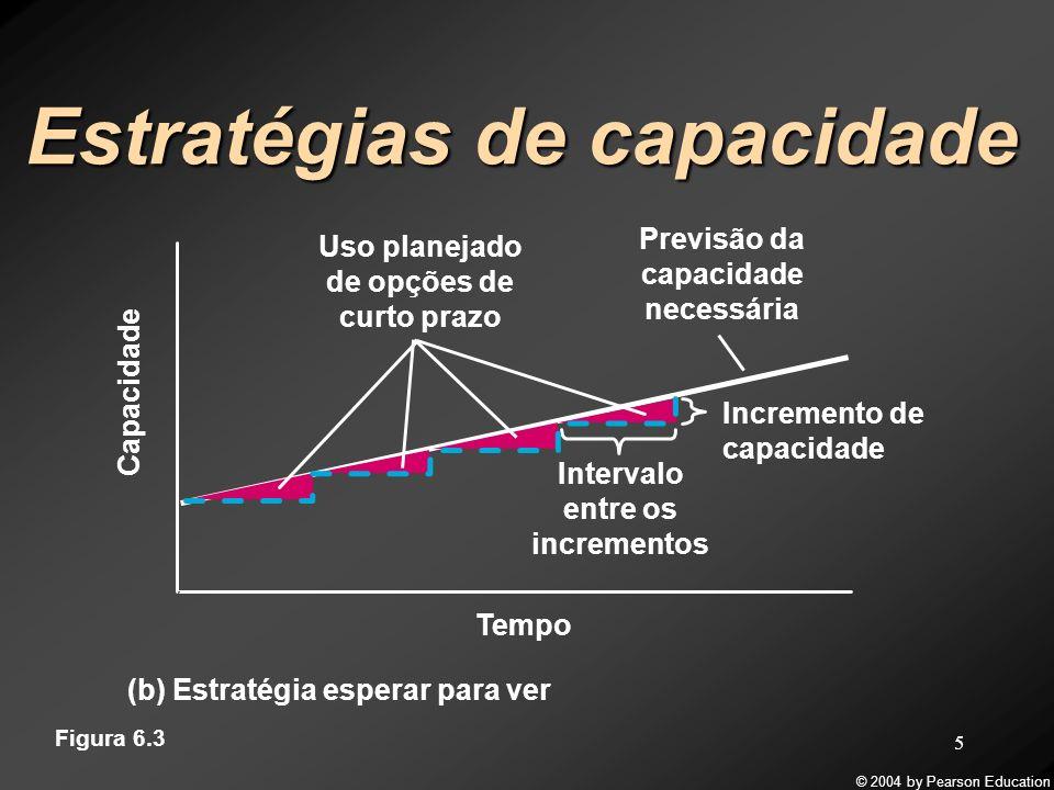 © 2004 by Pearson Education 5 Estratégias de capacidade Intervalo entre os incrementos Incremento de capacidade Tempo Previsão da capacidade necessári