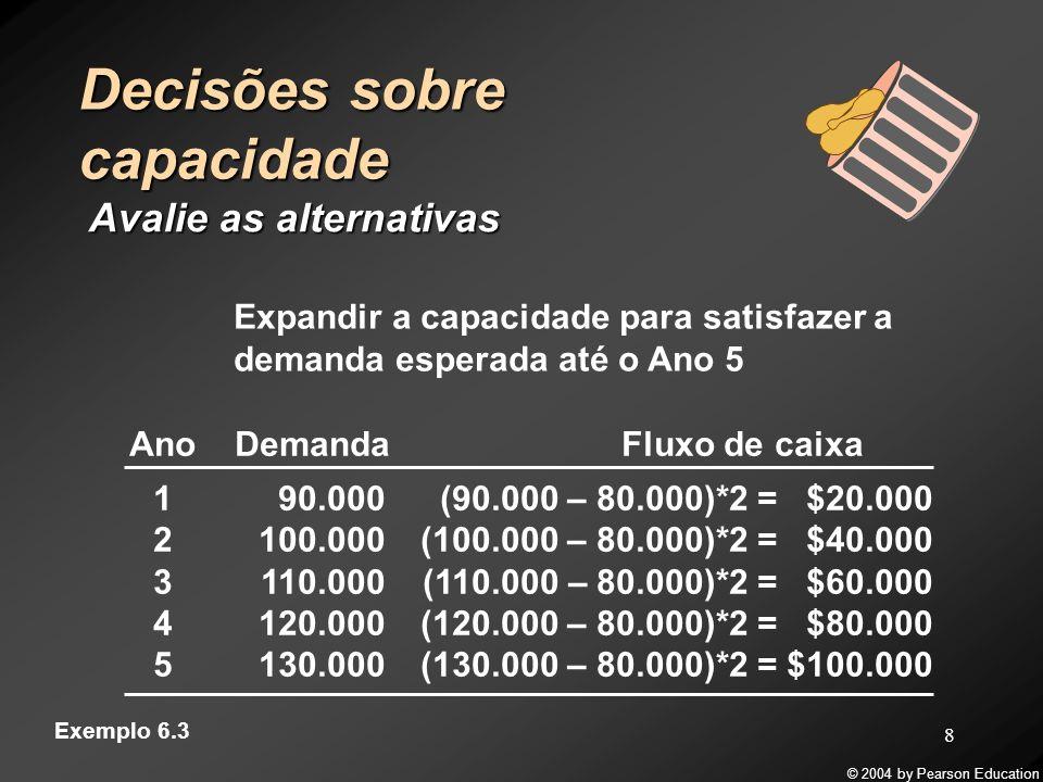 © 2004 by Pearson Education 9 Decisões sobre capacidade Simulação Figura 6.4 Modelo Filas de espera Insira os dados nas áreas sombreadas em amarelo Modelo servidor simples Modelo servidor múltiplo Modelo fonte finita Servidores1 (Número de servidores assumido como 1 no modelo servidor único) Taxa anual ( )3 Taxa serviço ( )6 Probabilidade de zero clientes no sistema (P 0 ) 0,5000 Probabilidade 2clientes no sistema (P n ) 0,8750 Utilização média do servidor ( ) 0,5000 Número médio de clientes no sistema (L) 1,0000 Número médio de clientes na fila (L q ) 0,5000 Tempo médio de espera/atendimento no sistema (W) 0,3333 Tempo médio de espera na fila (W q ) 0,1667 N o máx.