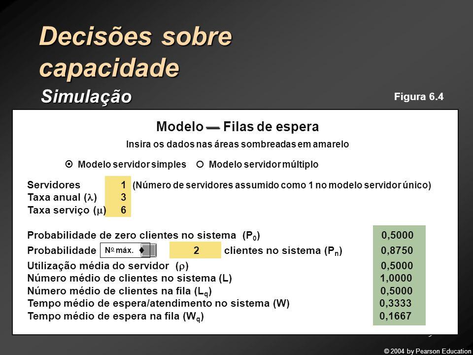 © 2004 by Pearson Education 9 Decisões sobre capacidade Simulação Figura 6.4 Modelo Filas de espera Insira os dados nas áreas sombreadas em amarelo Mo