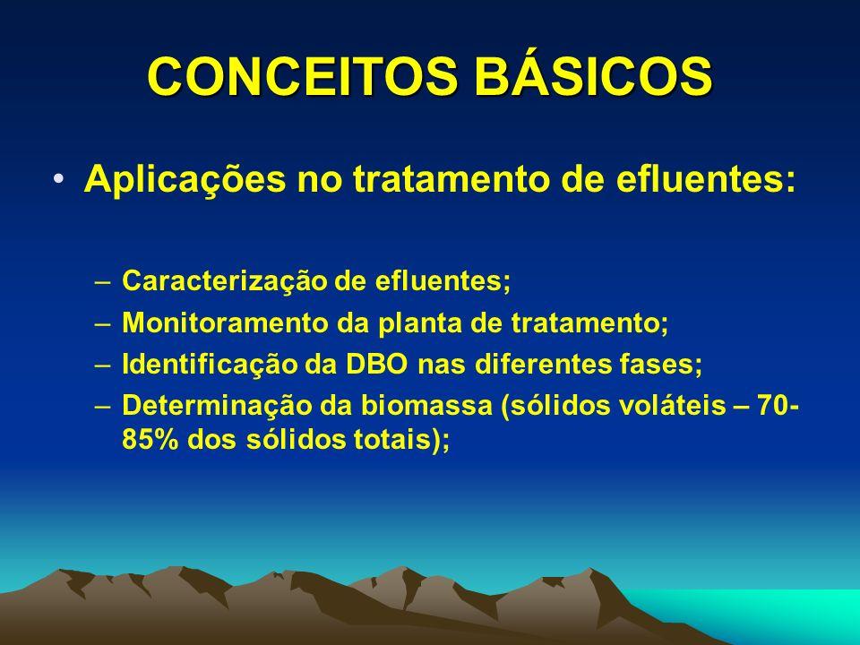 CONCEITOS BÁSICOS Escolha do tipo de tratamento físico- químico: Relação DBO/DQO(Tendendo a 1 – proc.