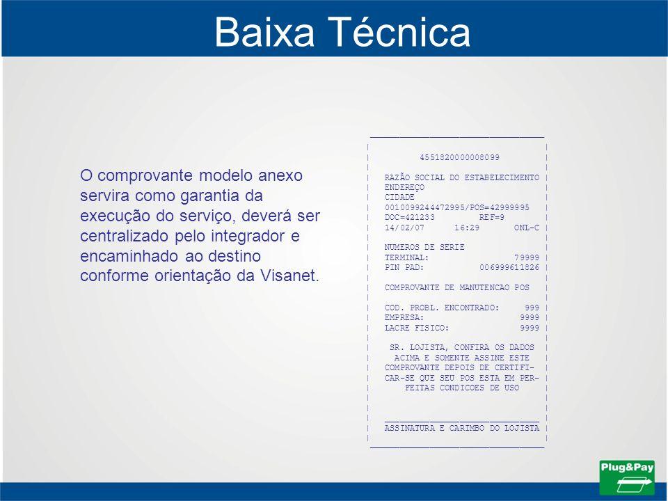 Baixa Técnica       4551820000008099         RAZÃO SOCIAL DO ESTABELECIMENTO     ENDEREÇO     CIDADE     0010099244472995/POS=42999995     DOC=421233